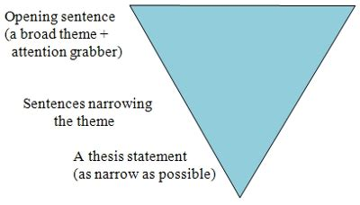 Sample APA Research Paper - The Write Source